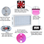 Roleadro Galaxy Hydro 300W led grow light