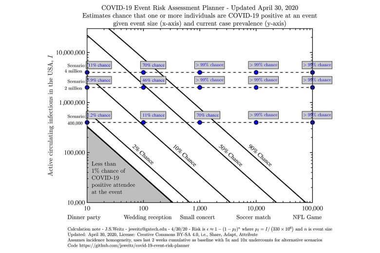risk stratification table