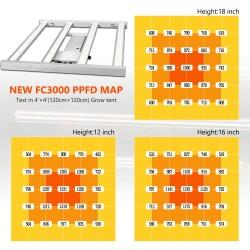 FC 3000 Commercial Led